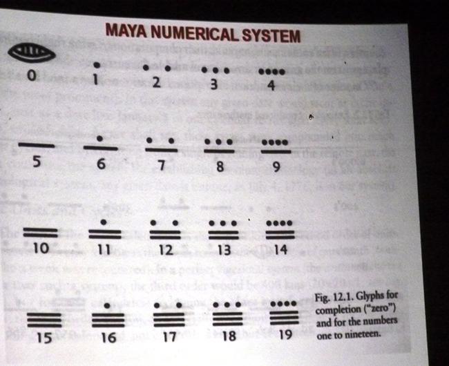 maya-numerical-system