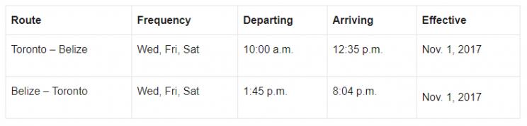 Westjet-flight-schedule-toronto